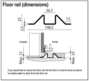 Floor rail (dimensions)